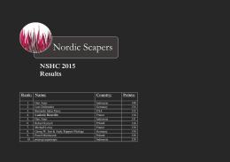 NSHC 2015 Results