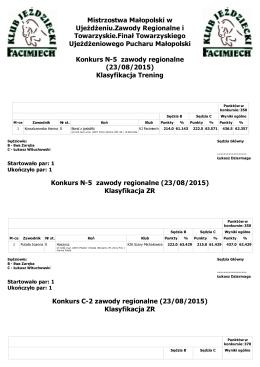 wyniki ZR i ZT niedziela 23.08.2015