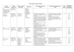 Plan wynikowy - klasy 1 - Gimnazjum im. Jana Pawła II w Manieczkach