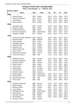 European Classic Men`s Championships