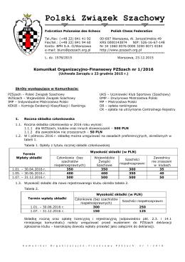 KOF PZSzach - 2016 - Polski Związek Szachowy