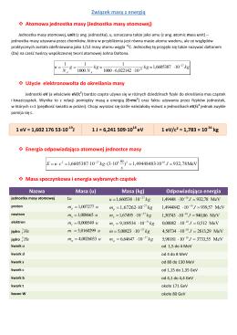 Związek masy z energią Atomowa jednostka masy