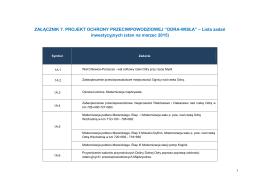 Załącznik 7: Lista zadań inwestycyjnych