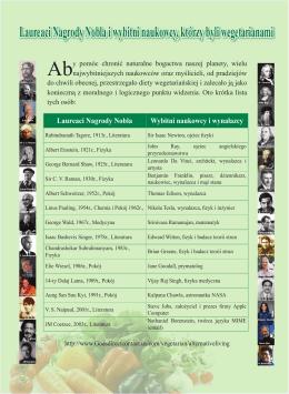 Laureaci Nagrody Nobla i wybitni naukowcy, którzy byli wegetarianami