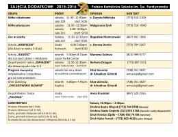Wykaz zajęć dodatkowych 2015-2016