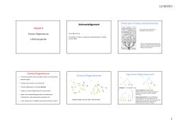 drzewa filogenetyczne