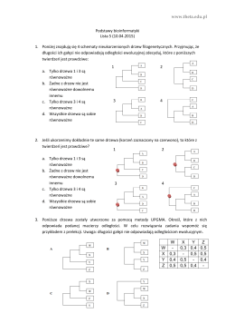 www.theta.edu.pl Podstawy bioinformatyki Lista 5 (10.04.2015) 1