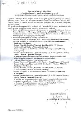 Lokalizacje punktów nieodpłatnej pomocy prawnej