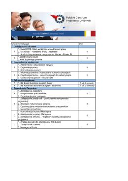 1. Excel 2010- Siła i wydajność w codziennej pracy 2. MS