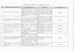 program rada odbora za javni nadzor za 2016. godinu