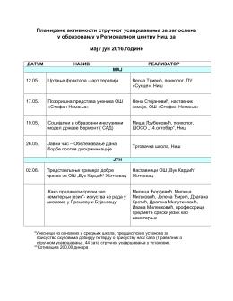 Активности за наставнике за МАЈ/ЈУН 2016