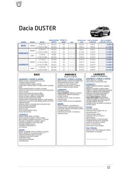 Aktuelni cenovnik Duster