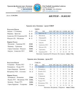 билтен – 18.коло - Градски фудбалски савез ЛЕСКОВАЦ