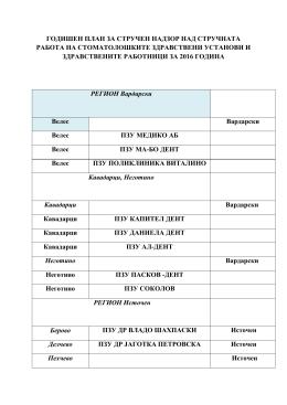 годишен план за стручен надзор над стручната работа на