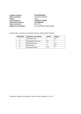 Предметни наставник: доц. др Зоранка Малешевић