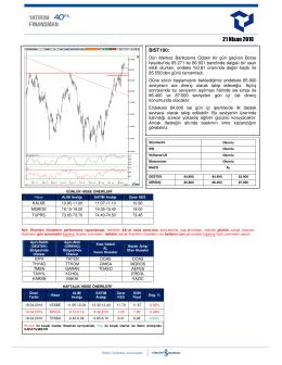 21 Nisan 2016 - Yatırım Finansman Menkul Değerler