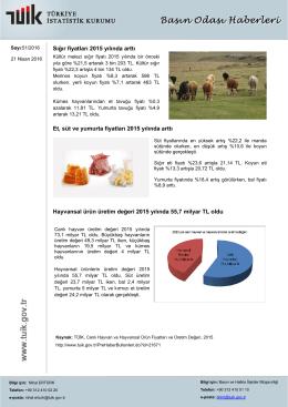 Sığır fiyatları 2015 yılında arttı Et, süt ve yumurta fiyatları 2015 yılında