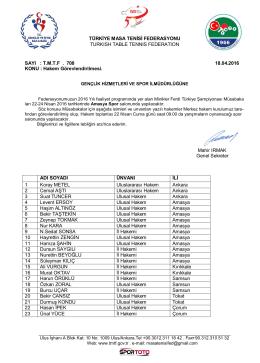 22-24 Nisan 2016 Minikler Türkiye Şampiyonası (AMASYA)