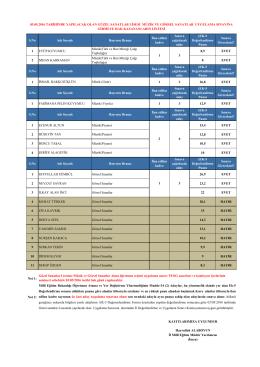 Sınava Girecek Adayların Listesi için tıklayınız.