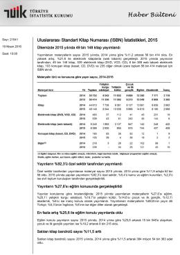 Uluslararası Standart Kitap Numarası (ISBN) İstatistikleri