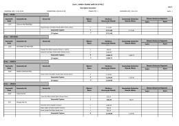 2016-1. dönem ödenek dağıtım cetveli kurumsal kod : 13.01.43.00