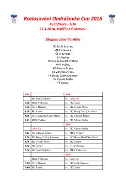 Rozlosování Ondrášovka Cup 2016 kvalifikace
