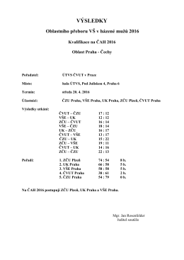 Výsledky OP házená m 2016