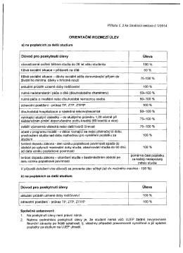 Priloha c. 2 ke Smernici rektora c. 1/2014 ORIENTACNI
