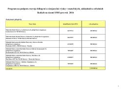 Web - bilingva příspěvek 2016