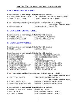 Kary za żółte kartki (mecze od 13 do 19 kwietnia)