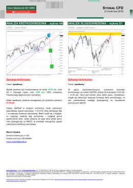 Sygnał FX - Inwestor online