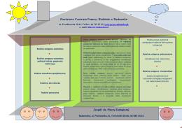 POBIERZ ULOTKĘ - strona 2 - Powiatowe Centrum Pomocy Rodzinie