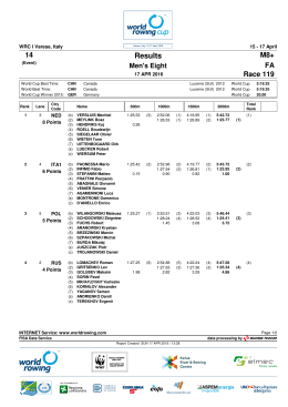 Results - World Rowing