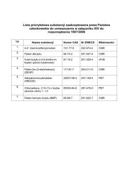 Lista priorytetowa substancji zaakceptowana przez Państwa