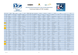 Technical data of F3P models - 2015 FAI World Championships for