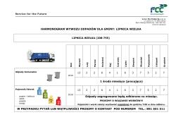 Harmonogram odbioru odpadów z Gminy Lipnica Wielka w roku 2016