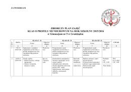 Szczegółowy plan obowiązkowych zajęć dodatkowych dla klas