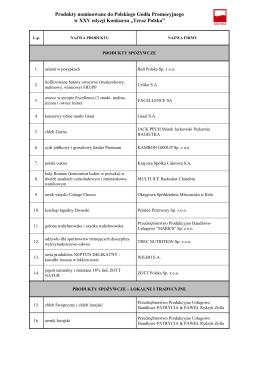 Zobacz listę nominowanych produktów