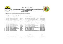 wyniki - Komisja Masters PZKol