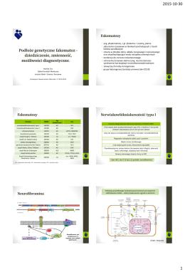 Podłoże genetyczne fakomatoz - dziedziczenie, zmienność