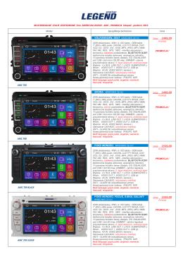 AMC , PROMOCJA listopad - grudzień 2015. Model Specyfikacja