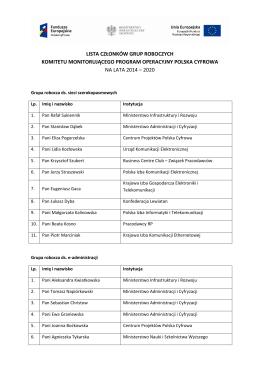 lista członków grup roboczych komitetu