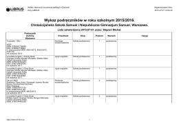 Wykaz podręczników w roku szkolnym 2015/2016.