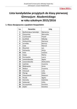 Lista kandydatów przyjętych do klasy pierwszej Gimnazjum