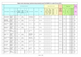 Rejestr umów outsourcingu i podoutsourcingu
