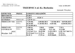 TRZEBNICA ul. Ks. Bochenka
