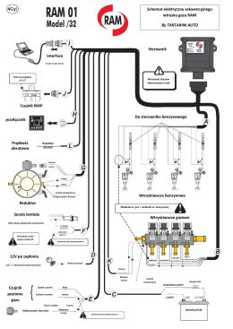 Schemat elektryczny sekwencyjnego wtrysku gazu