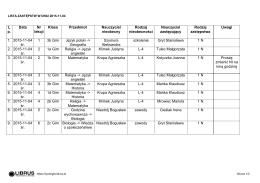 L p. Data Nr lekcji Klasa Przedmiot Nauczyciel nieobecny Rodzaj