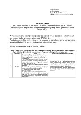 3.Załącznik nr 2 - Rozwój Miasta Płocka