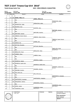 Trnava Cup 2016 Qualifying Draw Girls